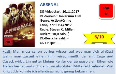 Arsenal - Bewertung