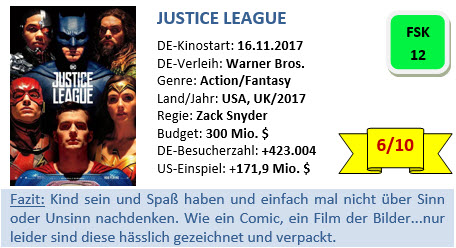 Justice League - Bewertung