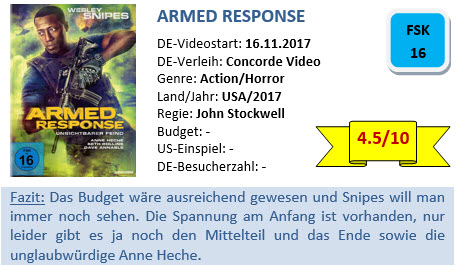 Armed Response - Bewertung