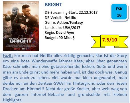 Bright- Bewertung