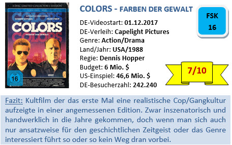 Colors - Bewertung