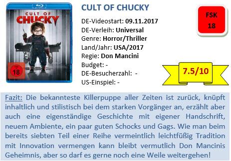 Cult of Chucky - Bewertung
