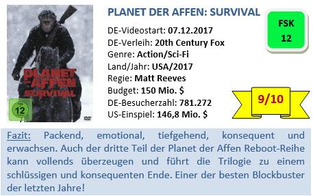 Planet der Affen - Survival - Bewertung