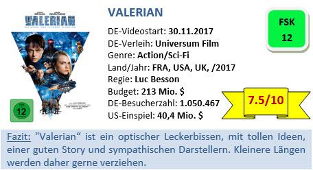 Valerian - Bewertung