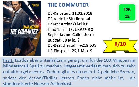 The Commuter - Bewertung
