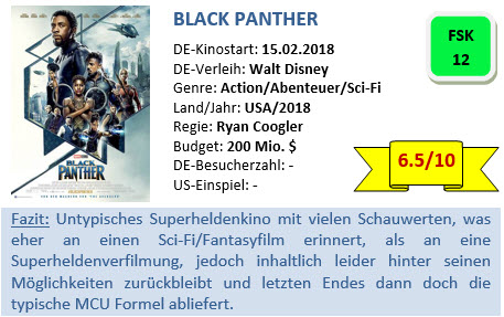 Black Panther - Bewertung
