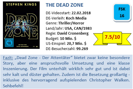 Dead Zone - Bewertung