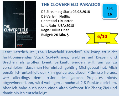 The Cloverfield Paradox - Bewertung