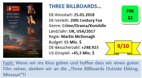 Three Billboards - Bewertung