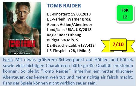 Tomb Raider - Bewertung