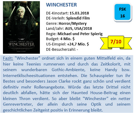 Winchester - Bewertung