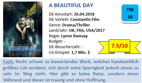 A Beautiful Day - Bewertung