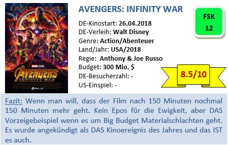 Avengers - Infinity War - Bewertung