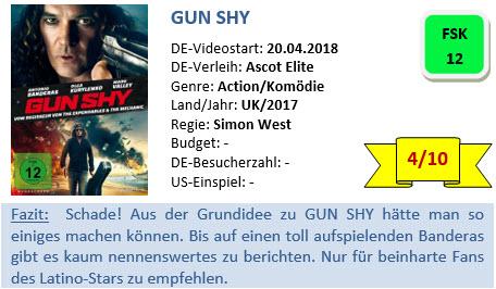Gun Shy - Bewertung
