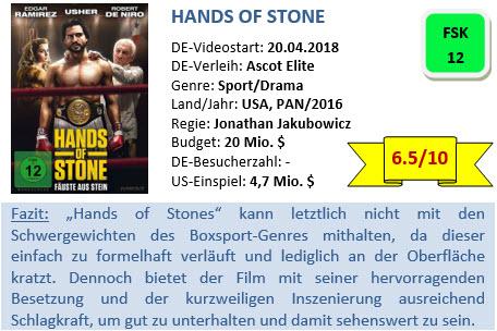 Hands of Stone - Bewertung