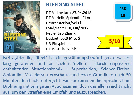 Bleeding Steel - Bewertung