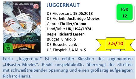 Juggernaut - Bewertung