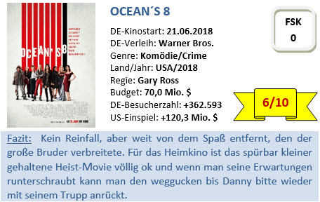 Oceans 8 - Bewertung