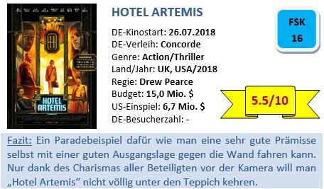 Hotel Artemis - Bewertung