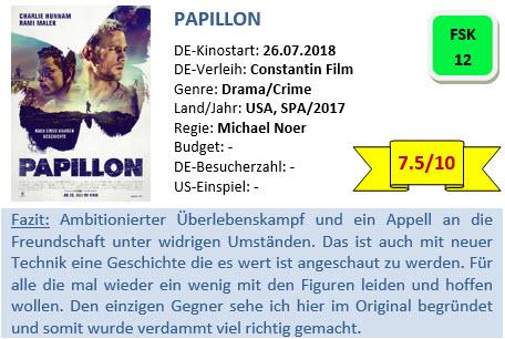 Papillon - Bewertung