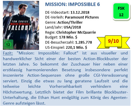 Mission Impossible 6 - Bewertung