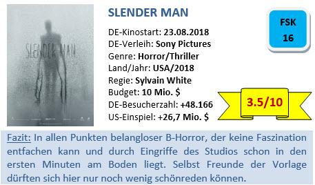 Slender Man - Bewertung