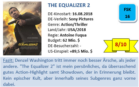 The Equalizer 2 - Bewertung