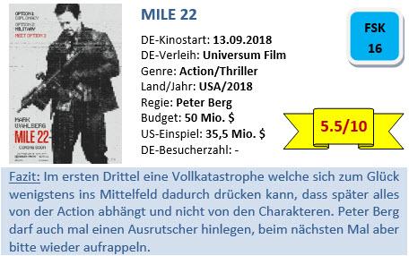 Mile 22 - Bewertung