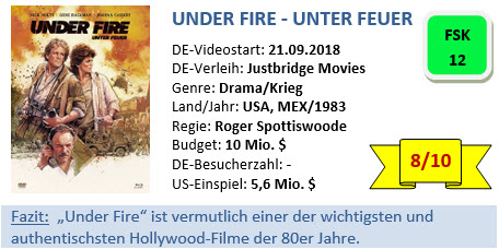 Under Fire - Bewertung