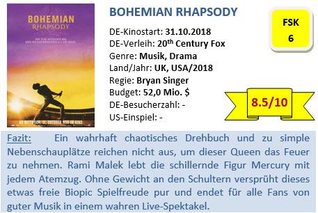 Bohemian Rhapsody - Bewertung