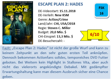 Escape Plan 2 - Bewertung
