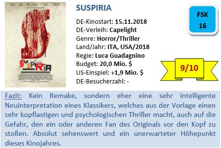 Suspiria - Bewertung