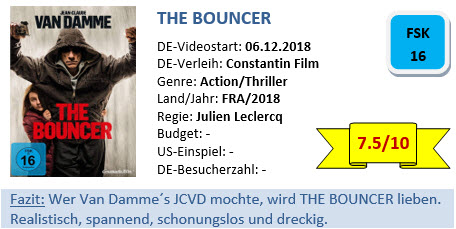 The Bouncer - Bewertung