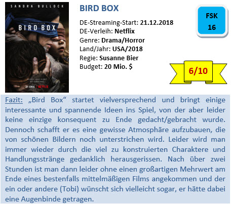 Bird Box - Bewertung