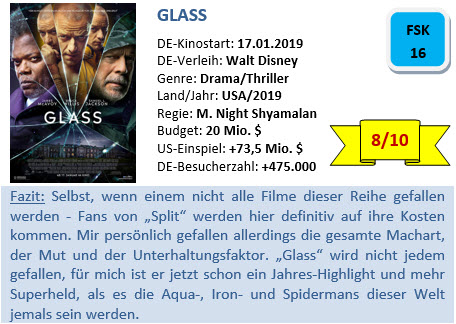 Glass - Bewertung