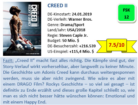 Creed II - Bewertung