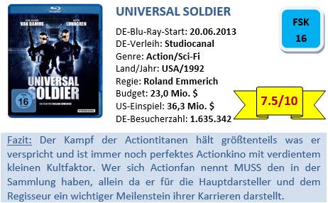 Universal Soldier - Bewertung