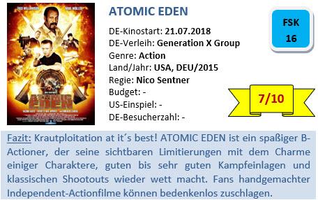 Atomic Eden - Bewertung