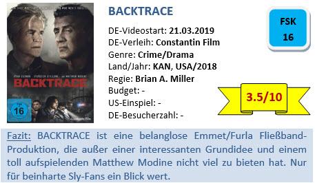 Backtrace - Bewertung
