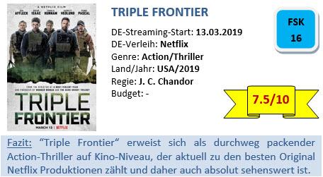 Triple Frontier - Bewertung