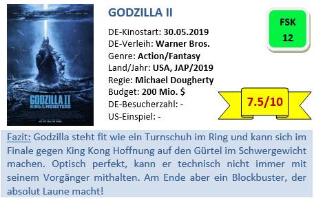 Godzilla II - Bewertung