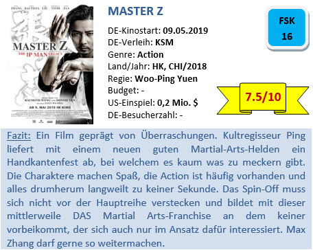 Master Z - Bewertung