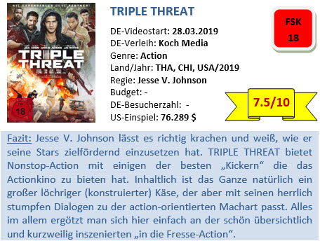 Triple Threat - Bewertung