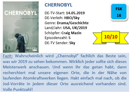 Chernobyl - Bewertung