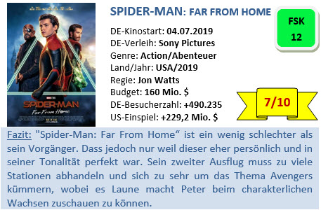 Spider-Man - Far From Home - Bewertung