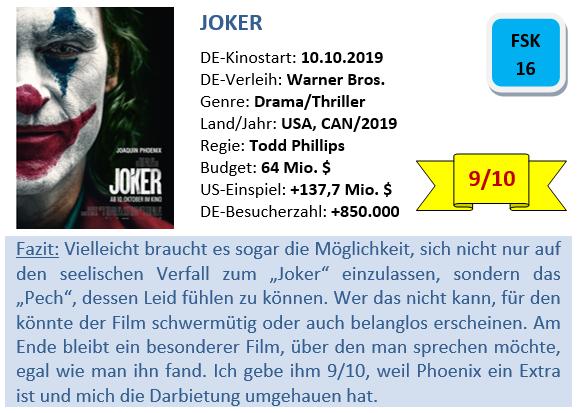 Joker - Bewertung