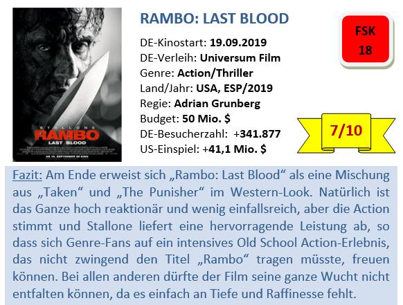 Rambo - Last Blood - Bewertung