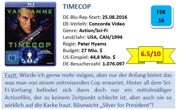 Timecop - Bewertung