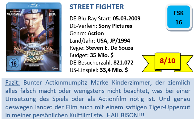 Street Fighter - Bewertung