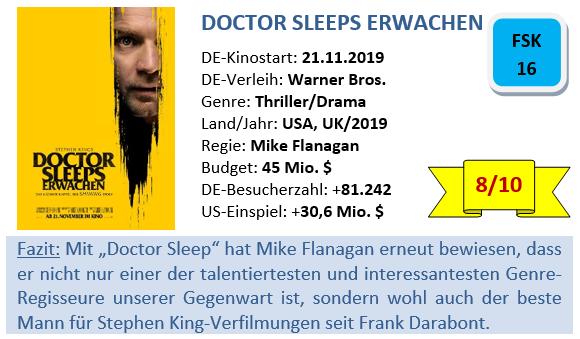 Doctor Sleeps Erwachen - Bewertung